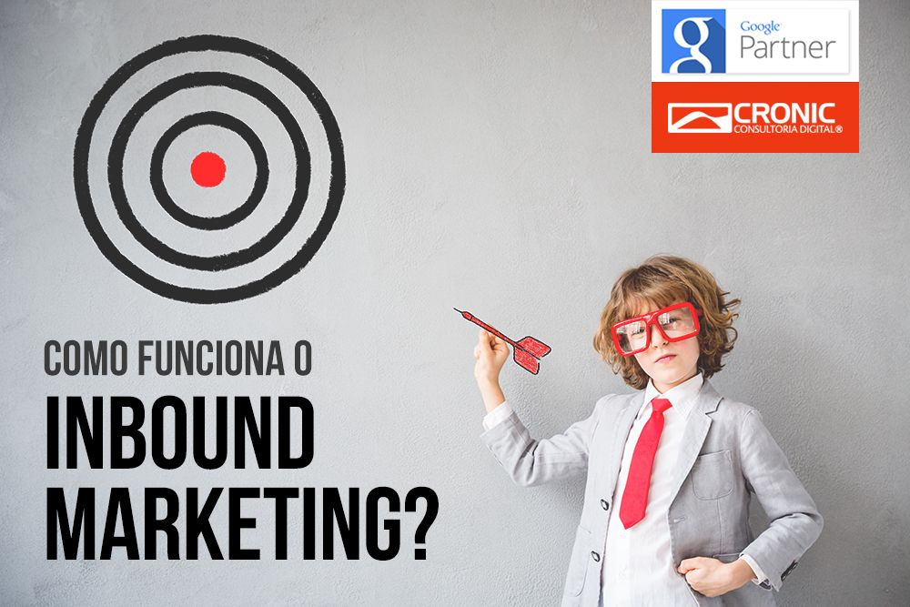Inbound Marketing: o que é e como aplicar